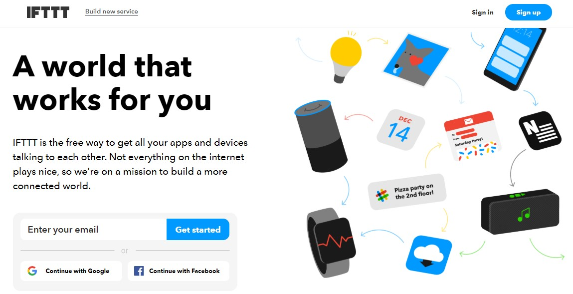 Top 35 Social Media Monitoring Tools for 2019-IFTTT